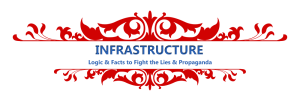 Feel free to copy and paste these Infrastructure related social media clips. They're all under 140 characters so they will work on Twitter.