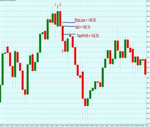mt4 dvejetainiai parinktys signalizuoja forex kursas euro