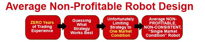 Forex trader jobs