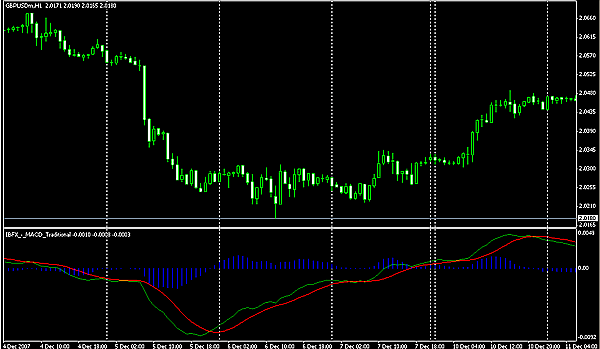 Currency forex system trading