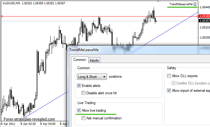 Forex trading alert
