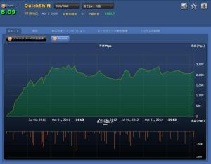 QuickShift(EURCAD)