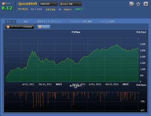 QuickShift(USDCHF)