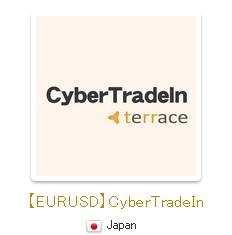 【EURUSD】CyberTradeIn