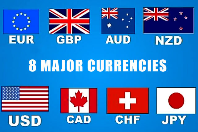 Major Currency