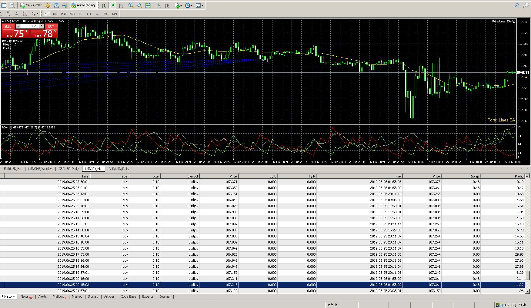Live forex signals without registration