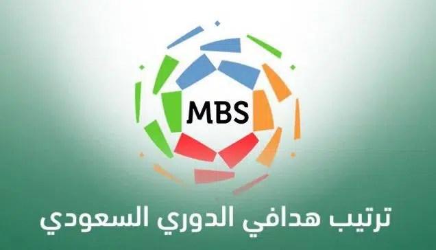 ترتيب هدافي الدوري السعودي 2020