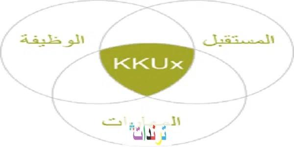 دورات منصة جامعة الملك خالد