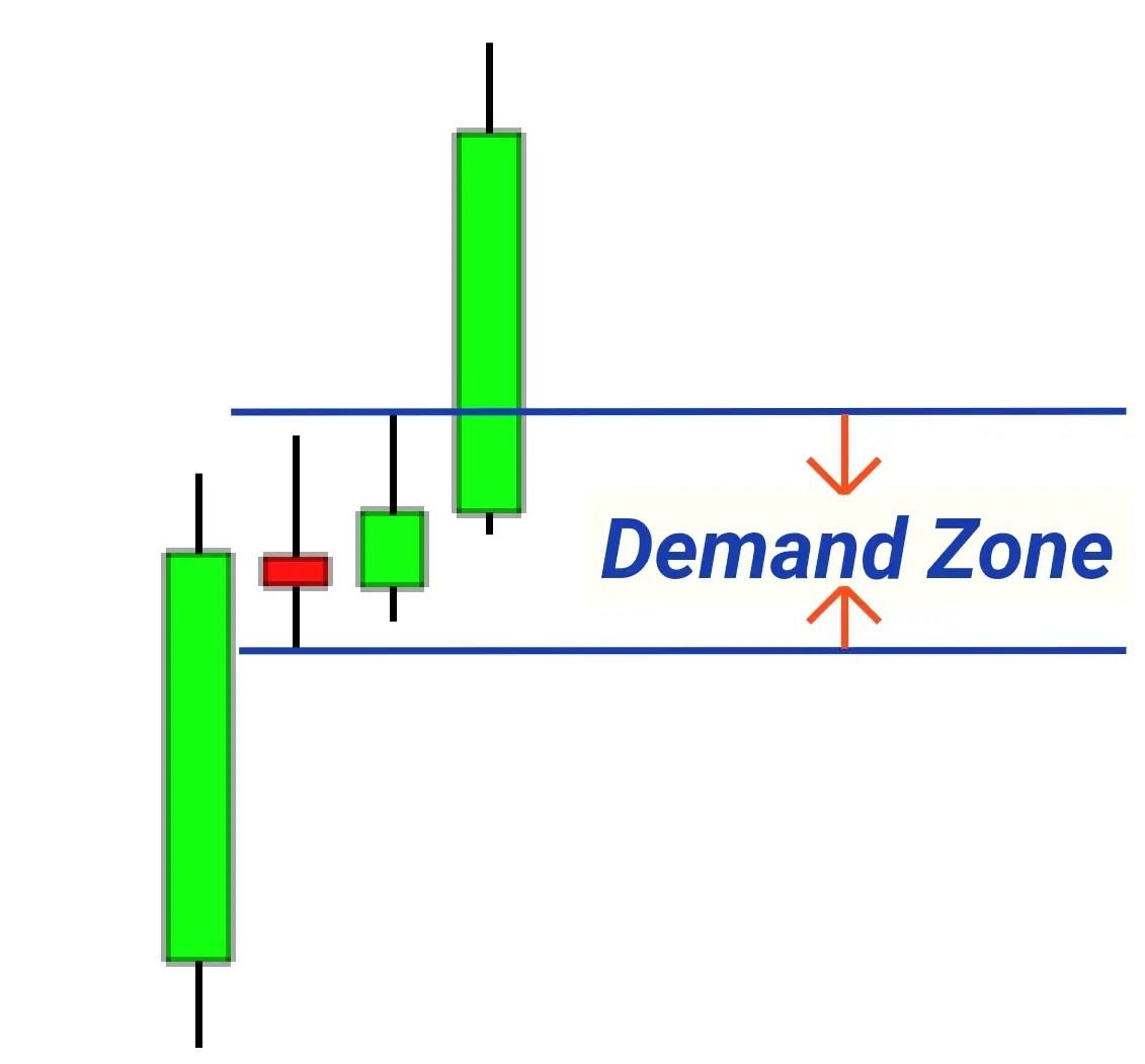 best free forex signals
