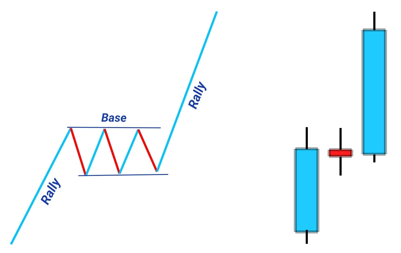 forex signals provider