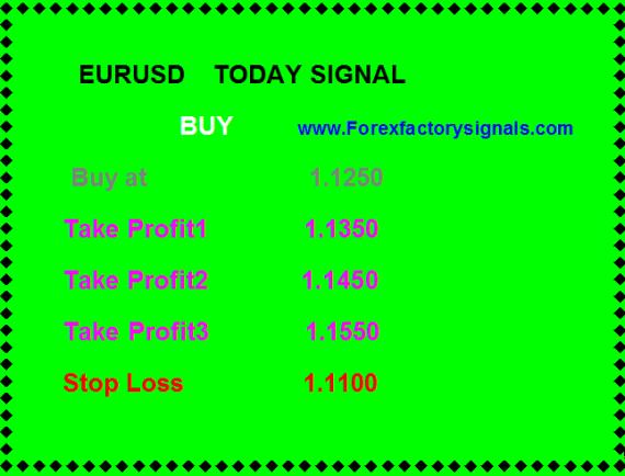 EurUsd Signal Today-Forex Factory Signals