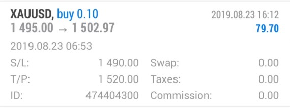 GOLD TRADE CLOSED EARN + 80 PIPS