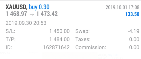 CLOSED GOLD TRADE @1473.50 EARN + 50 PIPS