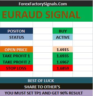 top forex signals-free forex signals-forex signal factory