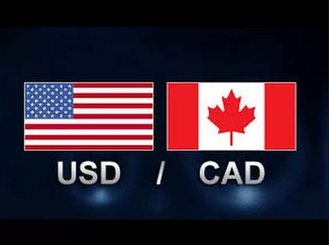 New USDCAD Signal-Free Forex Signals-Forex Signal Factory