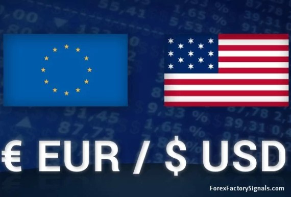 EURUSD Free forex signals-Forex signal factory-Free forex signals online
