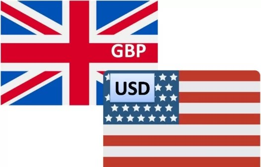 Gbpusd most accurate forex signals-forex signals factory-forex factory