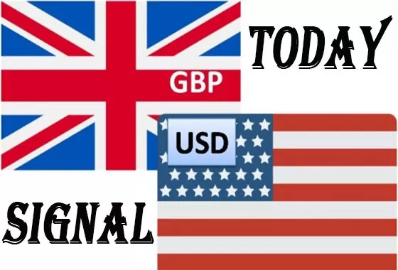 New GBPUSD Signal-Forex trading signals-Free Forex Signals