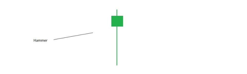 candlesticks 2b