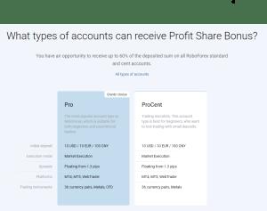 profit share roboforex bonus forexgroentje