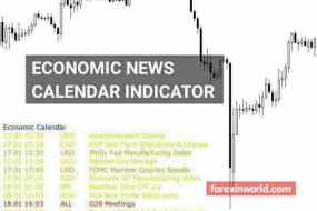 Support And Resistance Indicator free download: No One Is