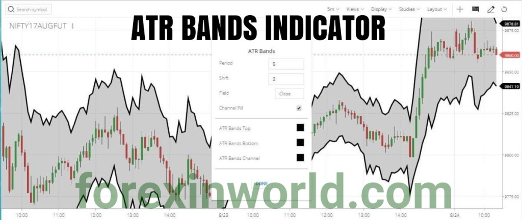 ATR Bands Indicator