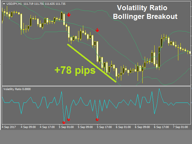 volatility-ratio-screen-8932