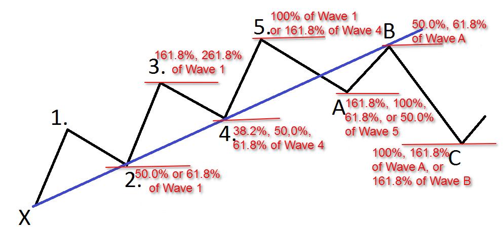 Strategie der binäre optionen 100 rendite bild 5
