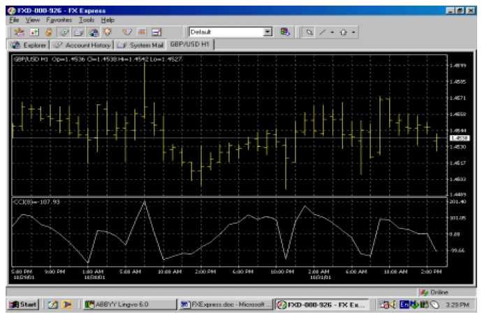 forex signal 30
