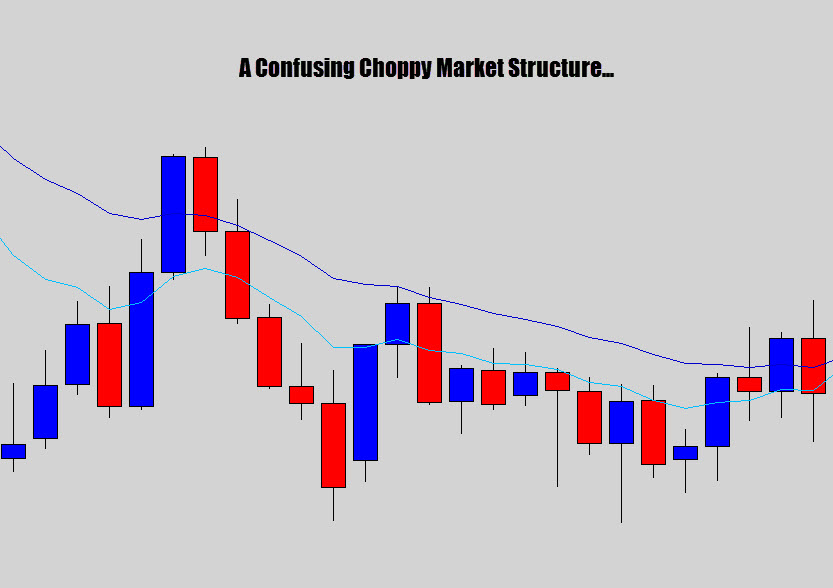 Forex Trading Tips When Market Sideways Part 1 The Best Forex