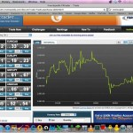 Trading FX for Novices - The Fundamentals