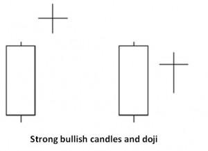 Strong bullish candles and doji