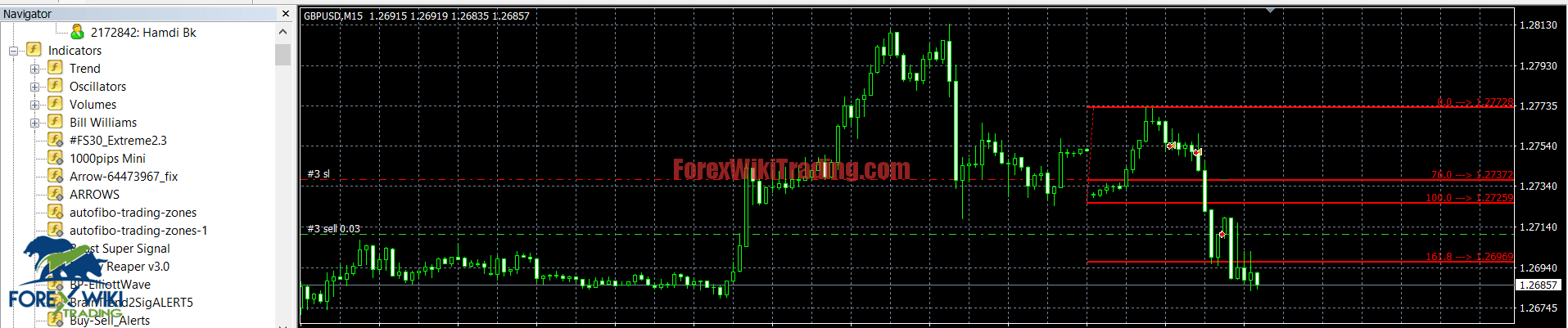 Desire EA Trend ActionTrading Robot Get 100 Profit Every Month