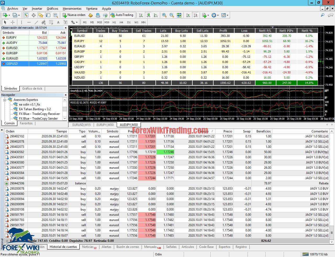JAGY V1.zero EA -[Private Use]- Full supply code