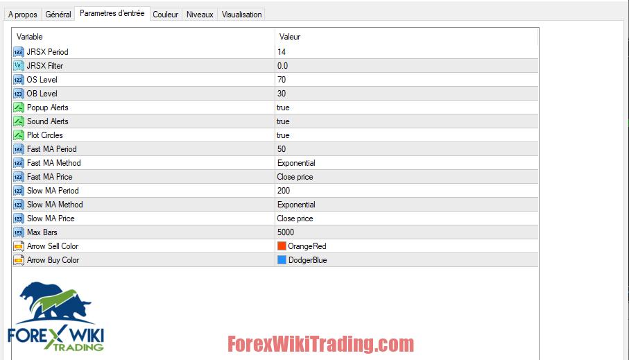Forex Unsupervised Learning Indicator Free Edition