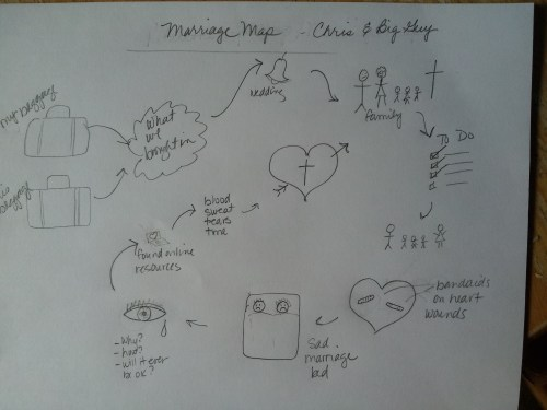 marriage_map