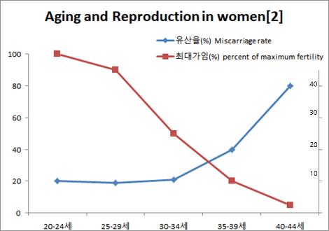 임신준비 난임 (5).png