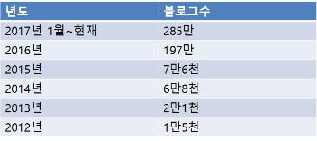 임신 9주 태아보험 (5).png