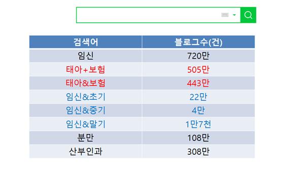 임신 9주 태아보험 (7).png