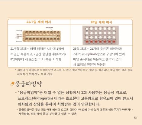 응급피임약 출처: 식품의약품안전처