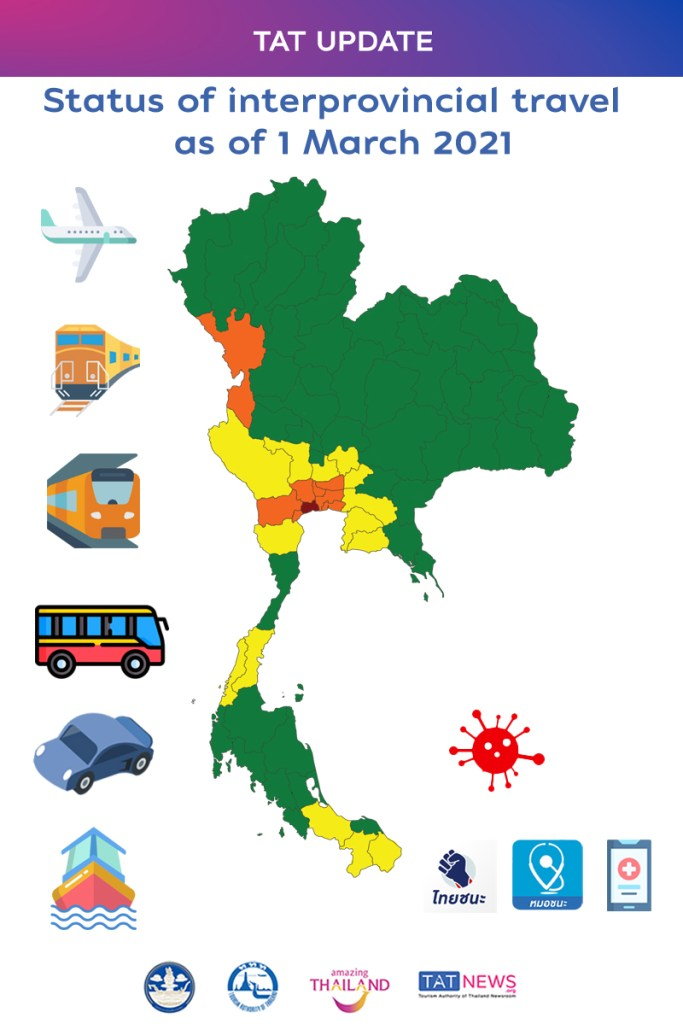 Status of interprovincial travel as of 1 March 2021