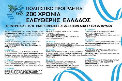 Πρόγραμμα-πολιτιστικών-εκδηλώσεων-της-Περιφέρειας-Αττικής-από-16-Ιουλίου-έως-1-Αυγούστου
