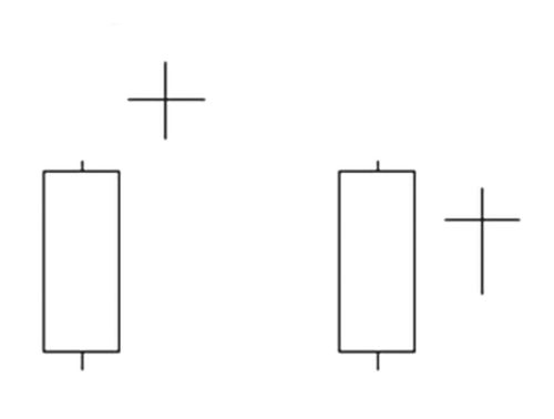 long white candle doji В копилку криптотрейдеру: японские свечи и модели на их основе 6
