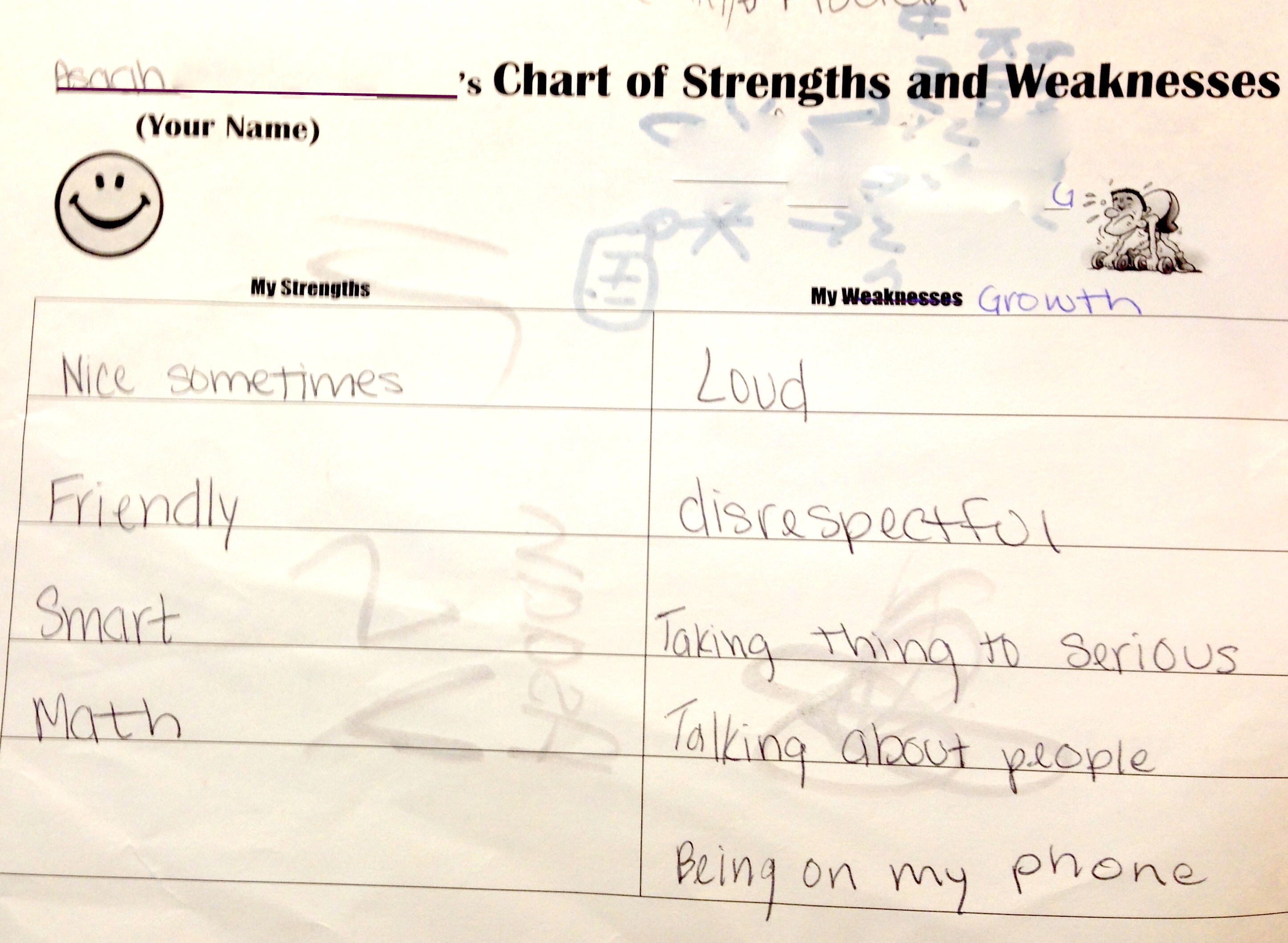 My Strengths As A Student My Strength And Weakness Essay 02 06