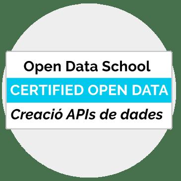 Mòdul de Creació d'una API amb dades pròpies