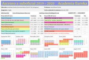 Programacion Ingles 2019:2020