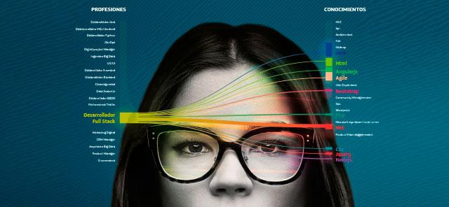 Conecta Empleo: Más de 100 Cursos Gratis Presenciales y Online