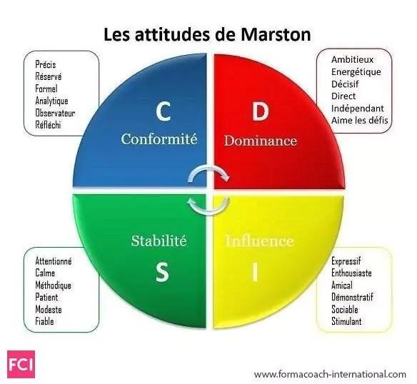 Citation Motivation 3