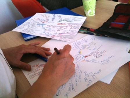 Mindmapping manuel lors de la formation à Liège