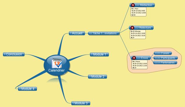 Carte mentale Novamind : un calendrier incluant des fonctions de gestion des tâches